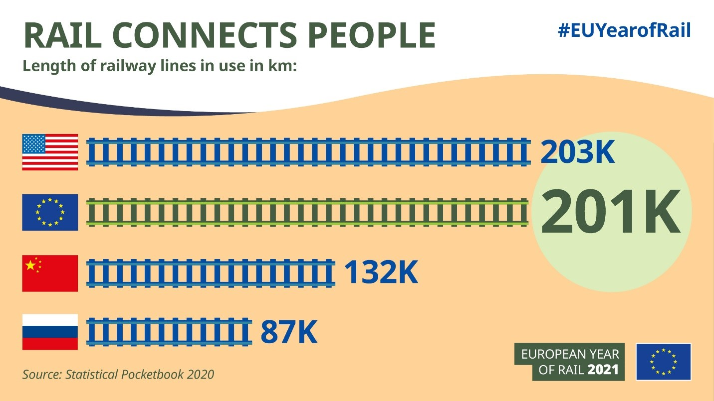 EU-Year-of-Rail-Rail-connects-people